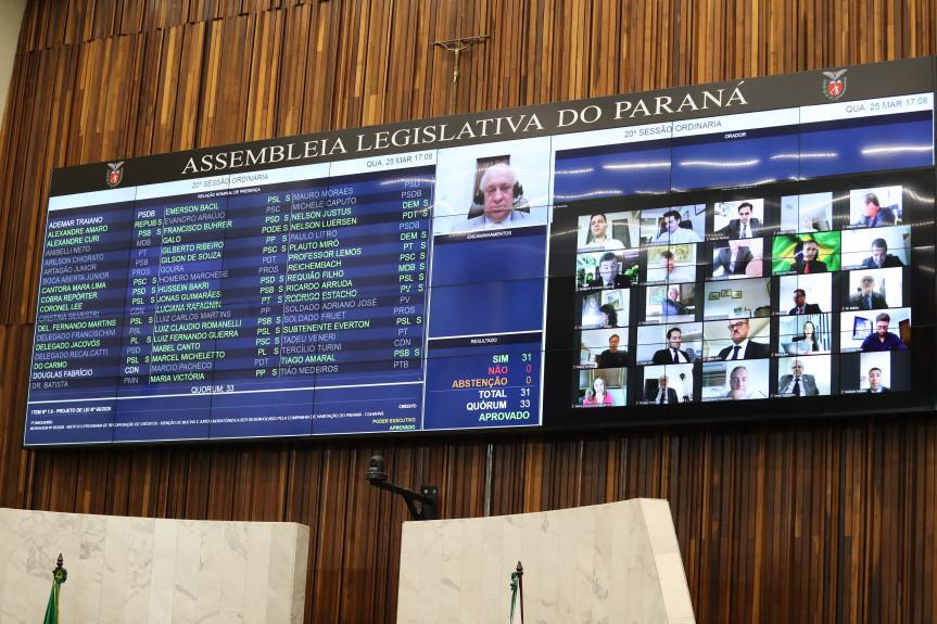 Além da realização da sessão plenária de modo remoto, aplicativo permite que os deputados se conectem ao painel eletrônico do plenário para realizar as votações.