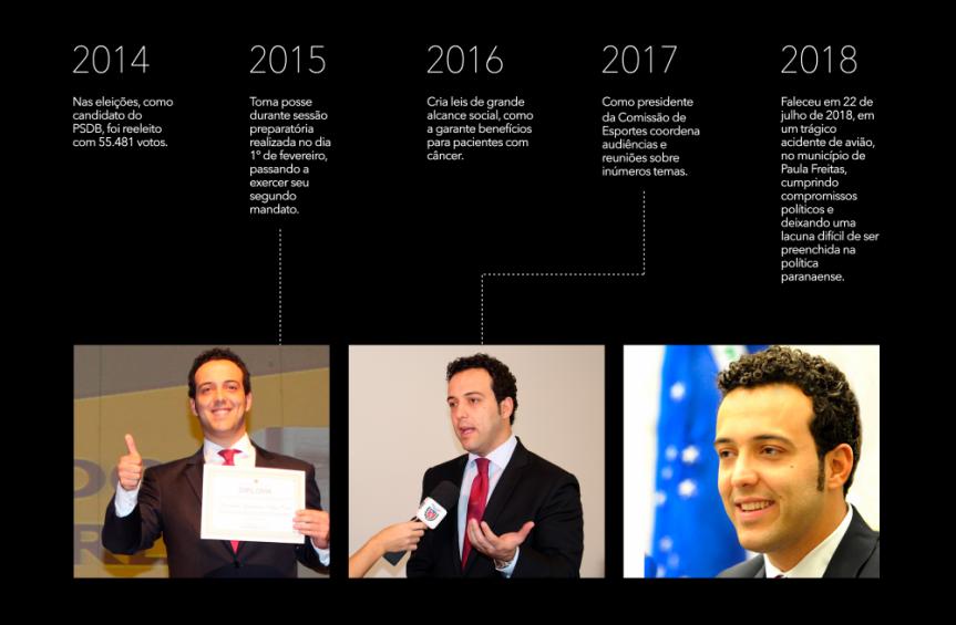 Trecho do livro produzido pela Diretoria de Comunicação da Assembleia Legislativa narrando a trajetória política e momentos da vida pessoal do deputado Bernardo Ribas Carli.